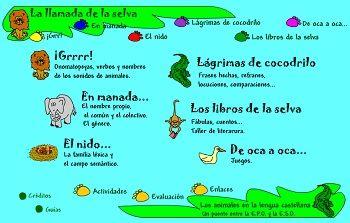 la llamada de la selva - Lengua en primaria