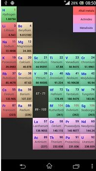 Recursos para repasar y estudiar la tabla peridica de los elementos 3app tabla peridica urtaz Image collections