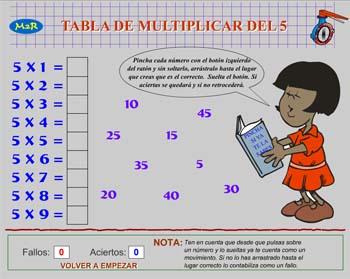 Las tablas de multiplicar del 2 al 9
