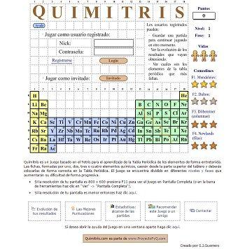 Recursos para repasar y estudiar la tabla peridica de los elementos 1quimitris urtaz Images