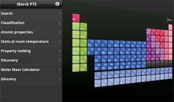 Recurso para iPad y Andorid tabla periódica
