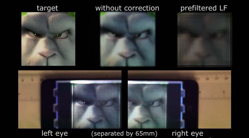 pantalla sin gafas