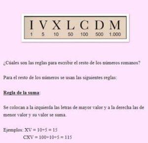 15 recursos para trabajar los números romanos 2
