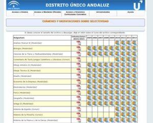 10 webs con recursos de Economía para usar en clase 5