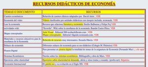 10 webs con recursos de Economía para usar en clase 6