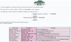 10 recursos para practicar los tiempos y las formas verbales en inglés 1