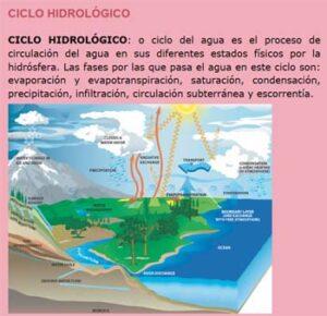 Vocabulario de términos geográficos