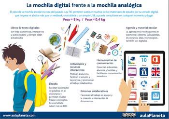 ¿Cómo es la mochila digital del siglo XXI? Características y beneficios