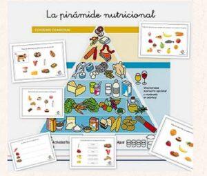 Recursos para llevar una alimentación sana 3