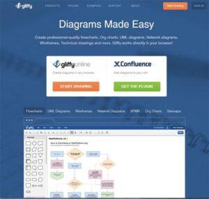 5 herramientas para crear mapas conceptuales 3