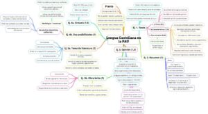20 recursos para preparar la EBAU (antigua PAU o Selectividad) 13