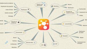 Plataformas y apps para crear mapas conceptuales y mentales 8