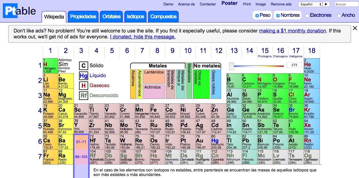 Historia de tabla periodica moderna gallery do ramon lamar tabla periodica dinamica wikipedia images urtaz Gallery