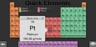 Quick Periodic Table of Elements