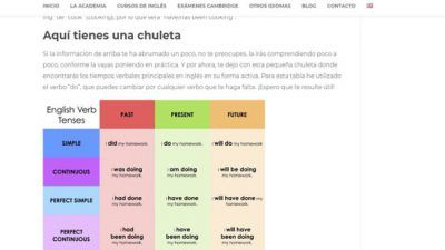15 Recursos Para Practicar Los Tiempos Verbales En Inglés