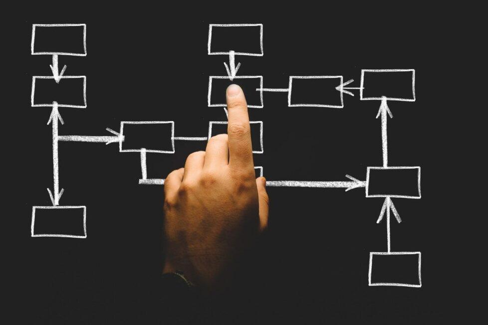 El mapa conceptual como hilo conductor para el desarrollo de proyectos 5