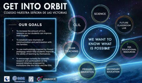 Ponte en órbita