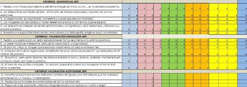 Matriz evaluación TBO