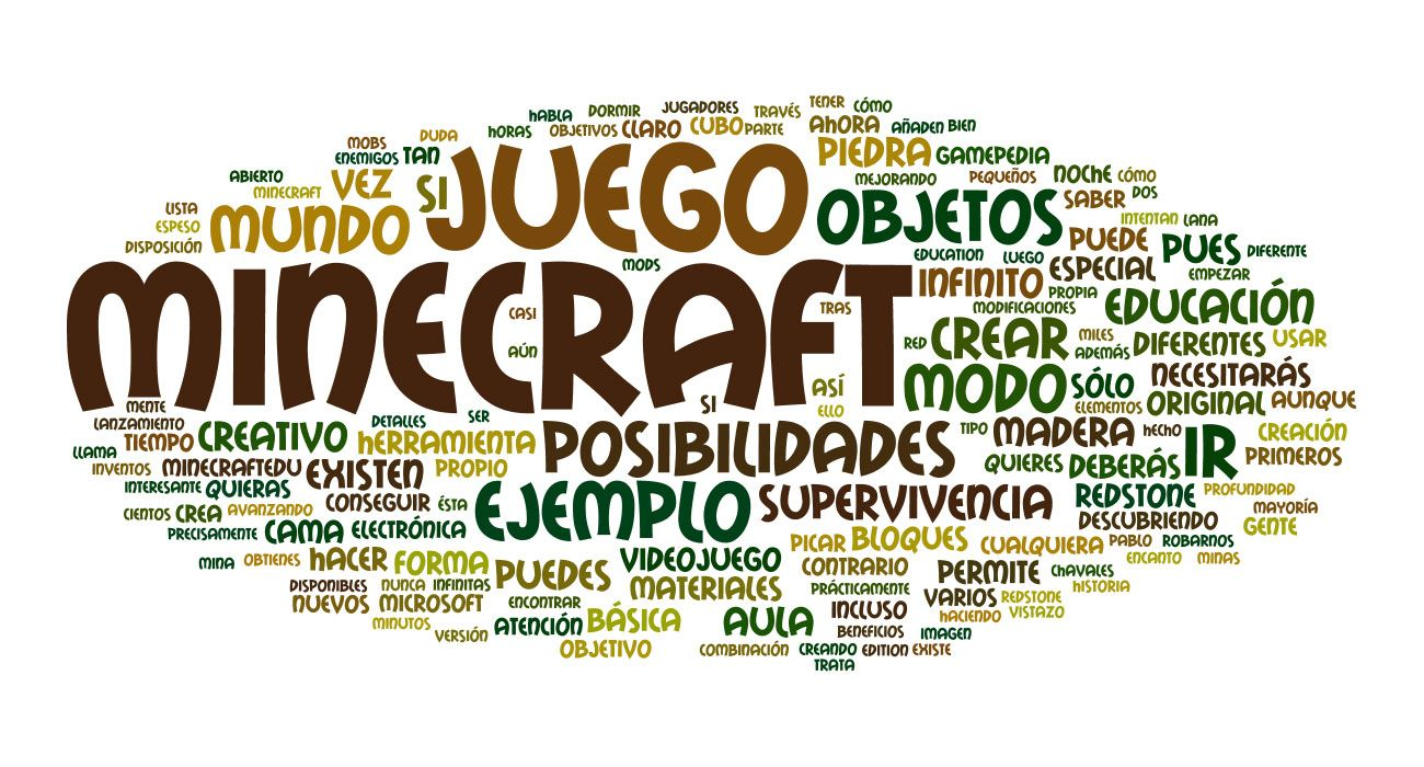 Nube de etiquetas Wordle