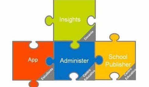 Intel Education Study, software y servicios para el aula digital