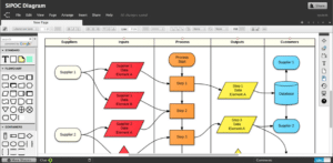 Qué son los diagramas de flujo y cómo usarlos en educación 7