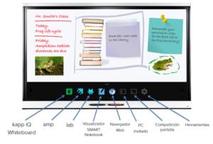 Lo último en PDIs y monitores interactivos para el aula 3