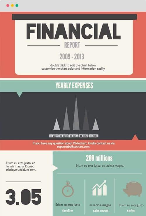 Infografías con Piktochart