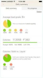 15 apps para promover una buena alimentación 4