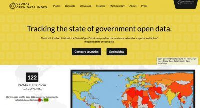 Global Open Data Index