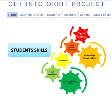 prácticas educativas con las TIC - get into orbit