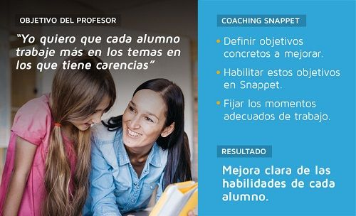 Coaching de Snappet