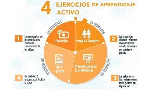 Máster on line en metodologías y tecnologías emergentes de la Universidad de La Rioja 3