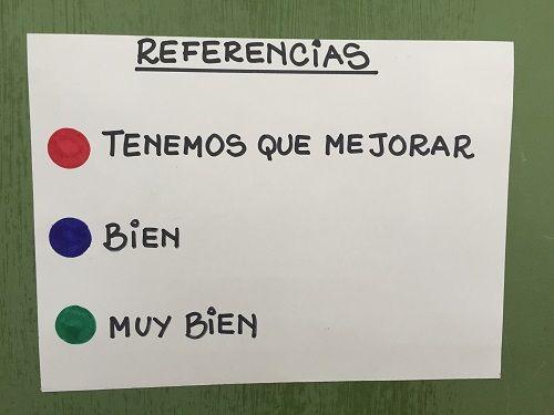 rueda_vida
