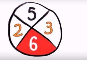 45 juegos interactivos para repasar las tablas de multiplicar 28