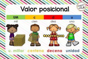 Recursos e ideas para introducir las Matemáticas en Educación Infantil 5