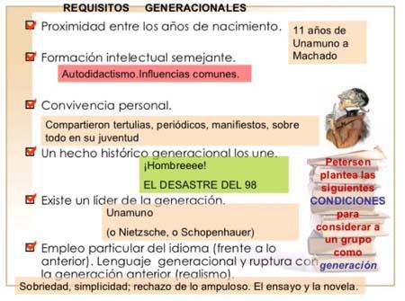 Características de la Generación del 98