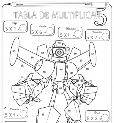 Ideas DIY para Aprender las tablas de multiplicar: Multiplicar y colorear