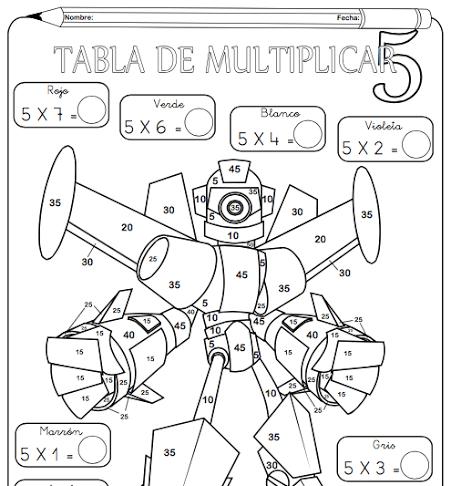 Ideas Diy Para Aprender Las Tablas De Multiplicar De Forma Manipulativa