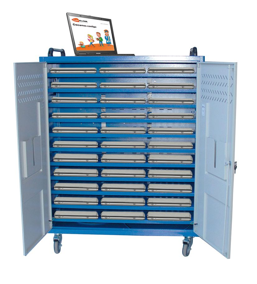 multiCLASS Cart