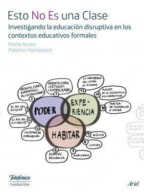 Esto no es una clase: Investigando la educación disruptiva en los contextos educativos formales
