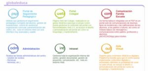 30 herramientas para la comunicación entre familias, alumnos y centro 15