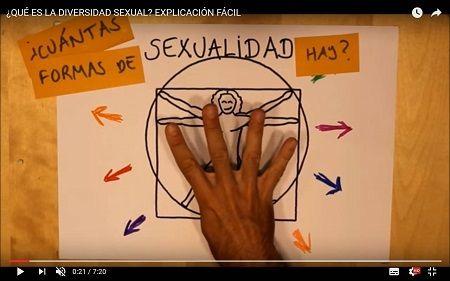 Qué es la diversidad sexual