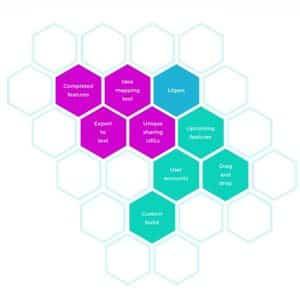Plataformas y apps para crear mapas conceptuales y mentales 45