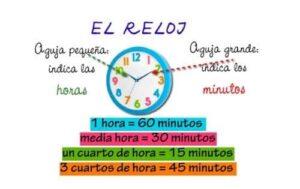Recursos para aprender las horas del reloj 3