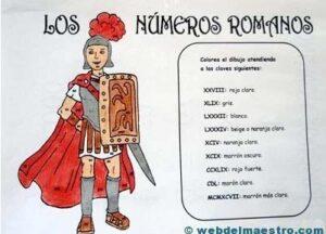 15 recursos para trabajar los números romanos 14