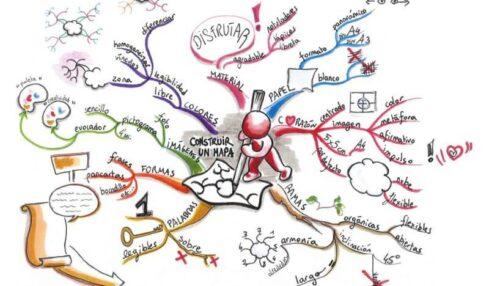 Mapas mentales: un arma secreta desconocida a la hora de estudiar 2