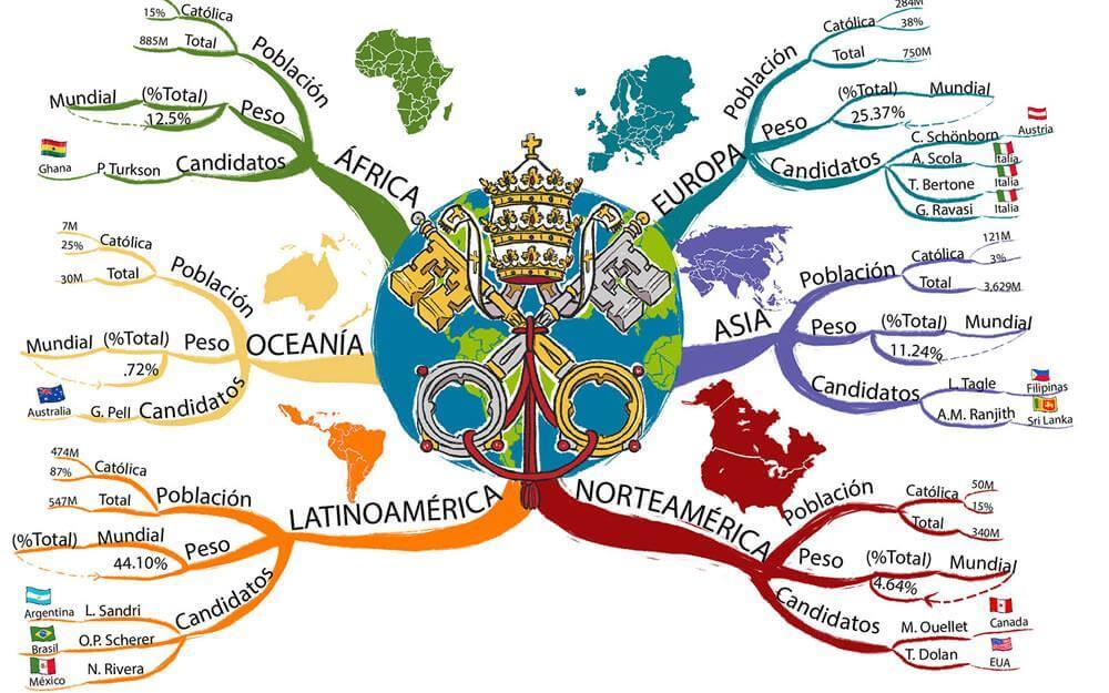 mapas mentales - GRÁFICO