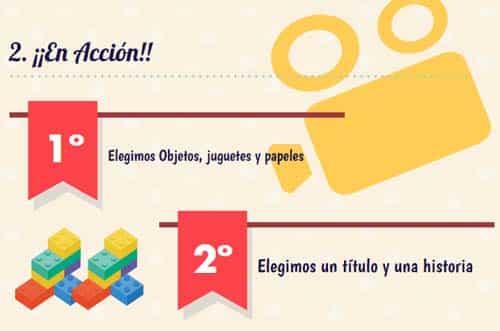 Stop Motion Las TIC en plástica