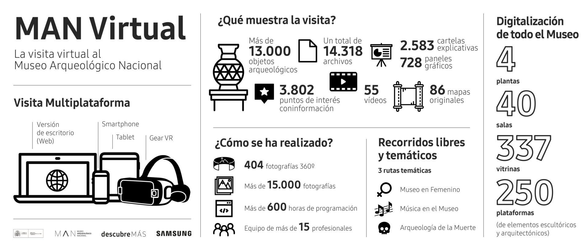 Visita Virtual - Museo Arqueológico Nacional