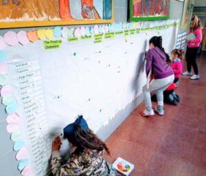 Leer en voz alta en clase: razones e ideas para ponerlo en práctica 3